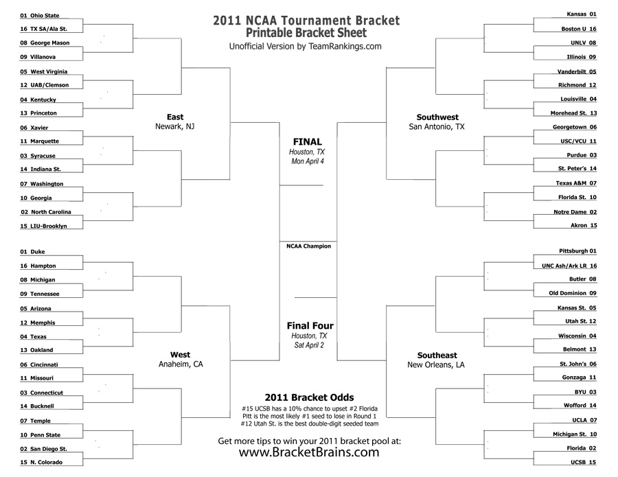2011 ncaa tournament bracket printable blank